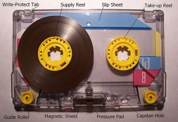 mix tape image